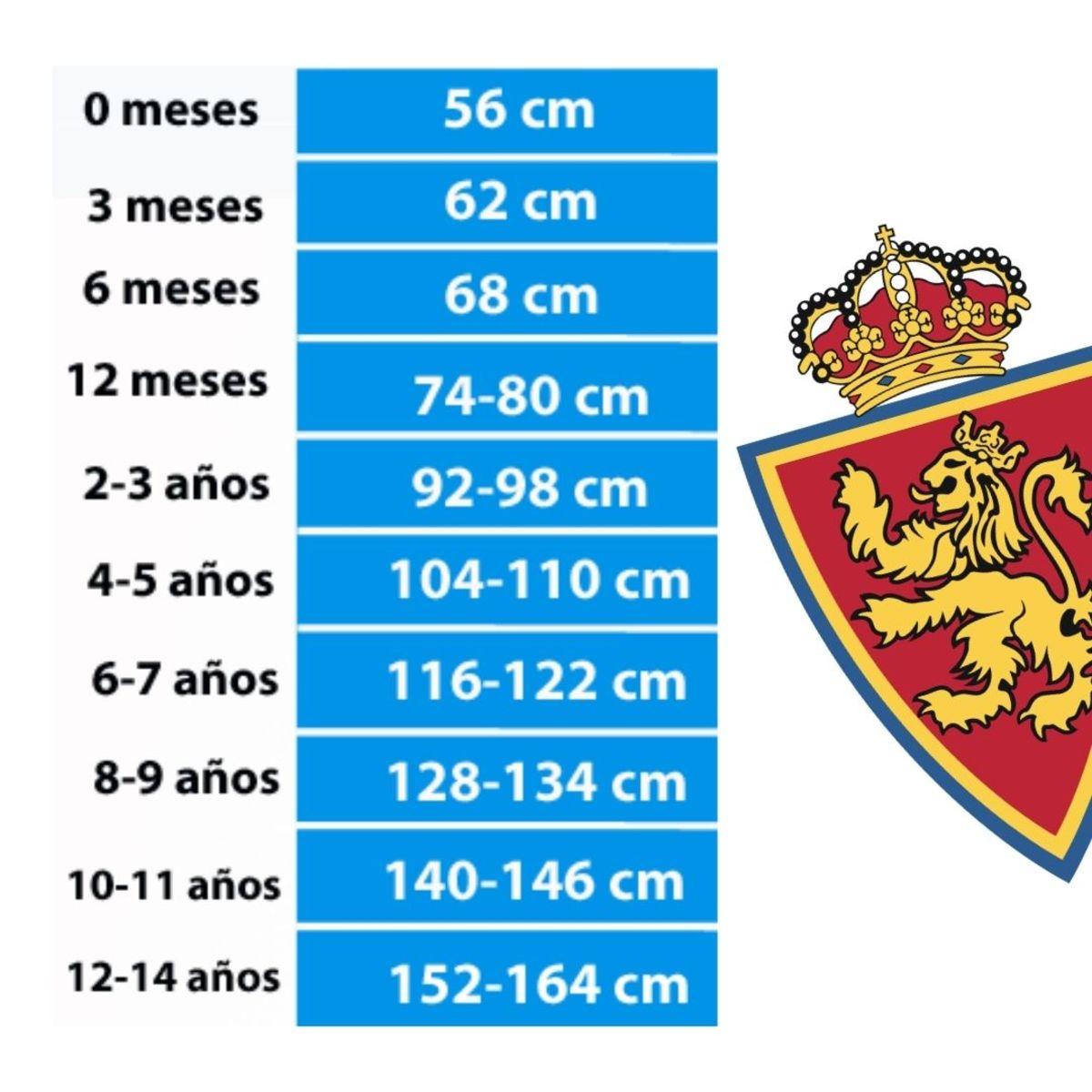 CONJUNTO INFANTIL VERANO - Real Zaragoza