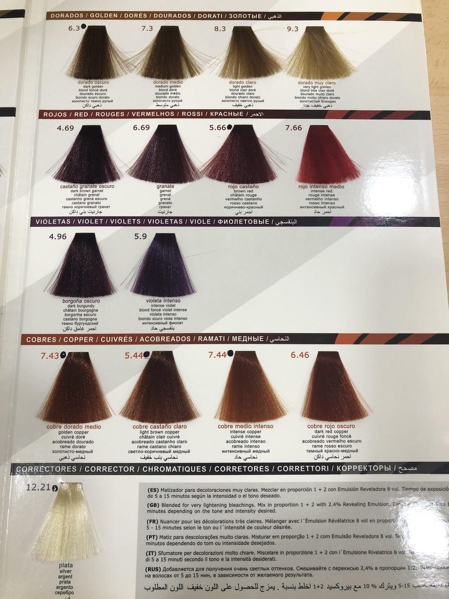Tinte Lunel 4-0 Castaño Medio + Mini Oxidante
