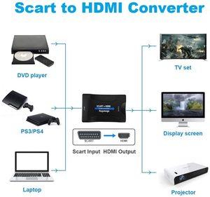 Convertidor Video euroconector a HDMI